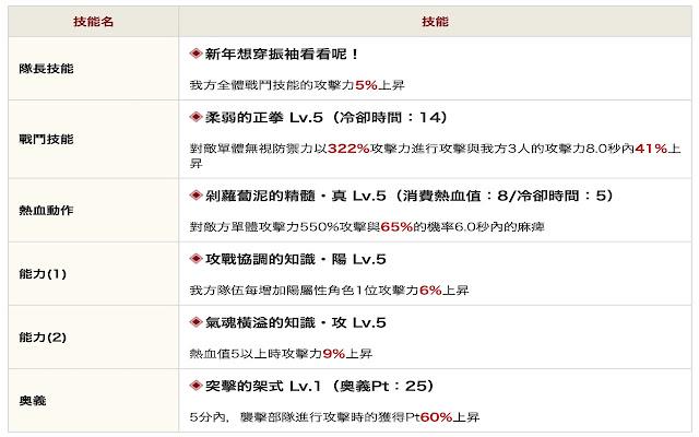 Ryu Online Translation