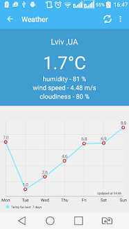 Weather by CooksDev Gratis