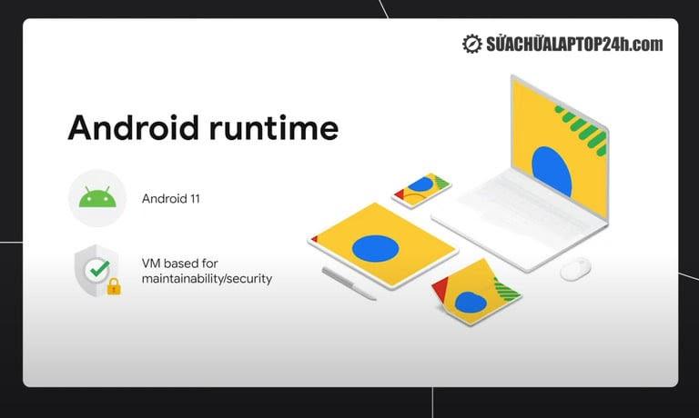 Phiên bản mới Android 11 mới của Chromebook