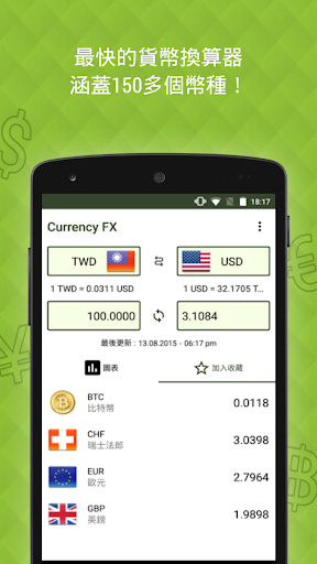 Currency FX 專業版 - 外幣兌換