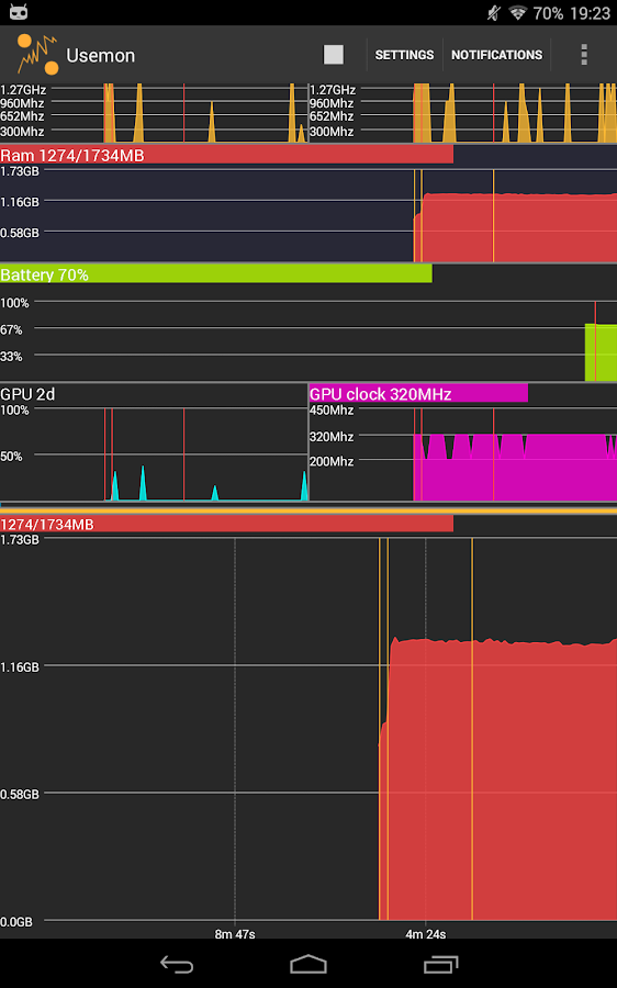Usemon (Cpu Usage Monitor)- screenshot