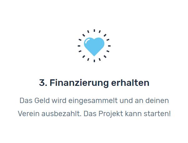 Finanzierung erhalten
