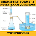 FORM 1 - 4 CHEMISTRY NOTES + ILLUSTRATING PICTURES icon