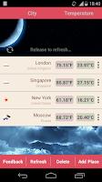 Screenshot of Temperature of World