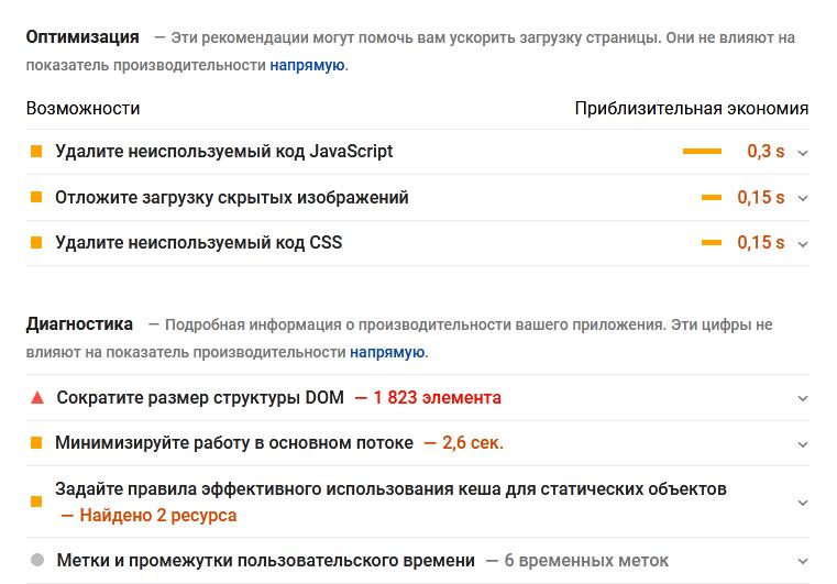 Скрин проверки соответствия стандартам Core web vitals