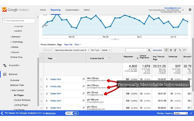 PII Viewer for Google Analytics