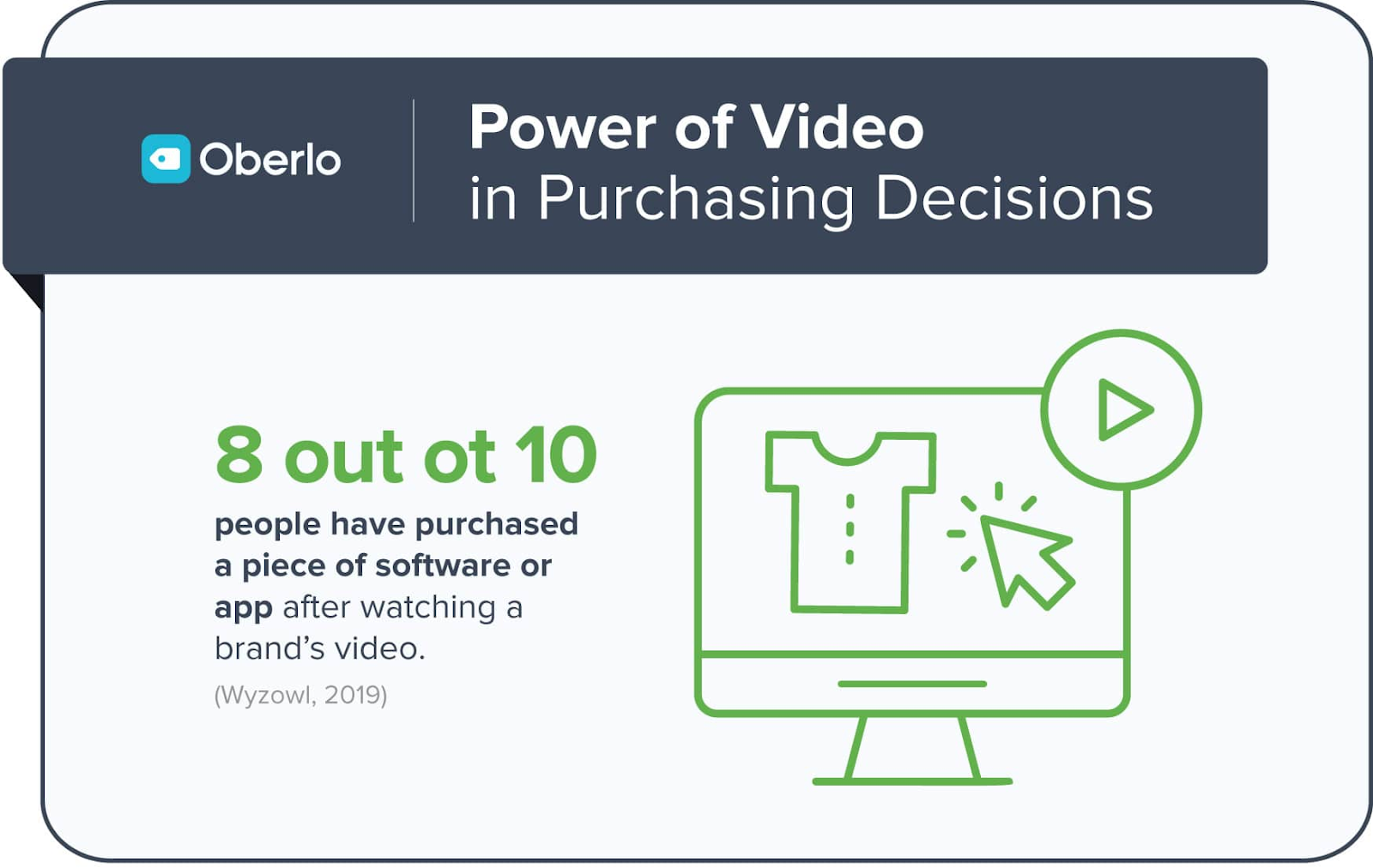 video as web design strategy