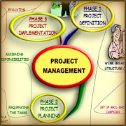 Project Management - Mind Map 0.2 Icon