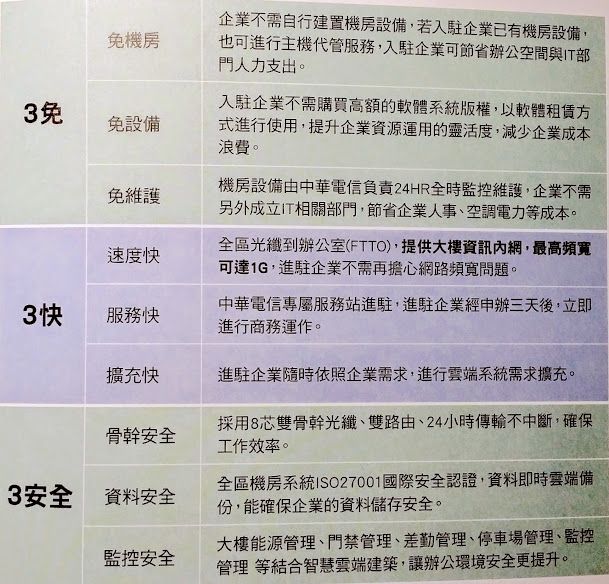 汐止景點推薦U-TOWN【IFG遠雄購物中心】廠辦推薦(汐科站火車站)