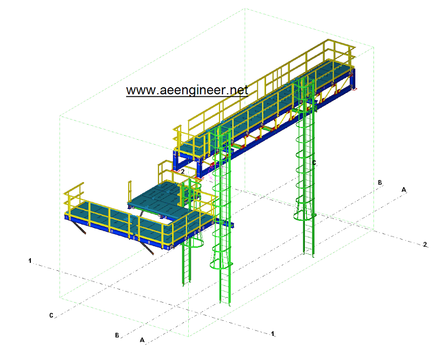 AE AUTOMOTION GROUP - ENGINEERING SERVICES