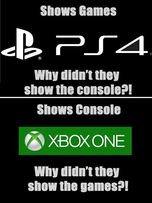 PS4: Muestra juegos...¿Por qué no muestran la consola? Xbox ONE: Muestra la Consola...¿Por qué no muestran juegos? En definitiva: no hay nada que les venga bien.