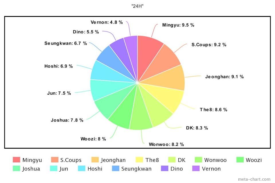 meta-chart - 2021-01-30T165544.325