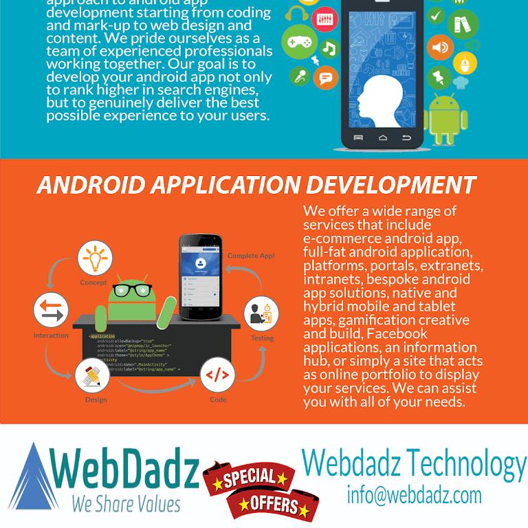 Webdadz Technology - Website Design in Ranchi - Web Designer