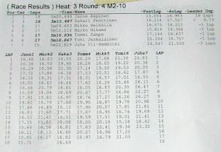 Photo: M2-10 Heat 3 - Alkuerä 2