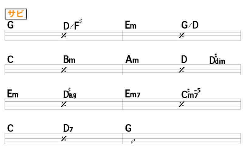 【練習用コード楽譜】 中島みゆき「糸」/ギター初心者(入門者)向け簡単スコアの楽譜2