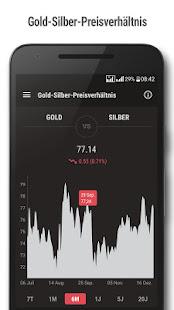 goldpreis 375 rechner