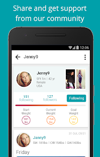 Twinbody Weight Loss Community- screenshot thumbnail