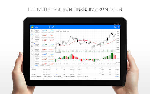 MetaTrader 4 – Miniaturansicht des Screenshots
