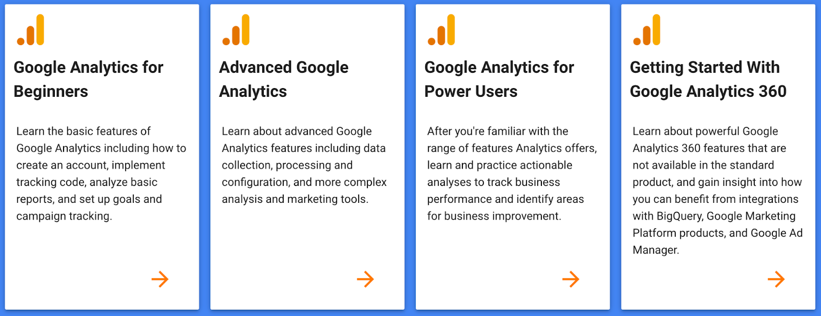 Different courses available on the free Google Analytics Academy platform. From beginner to advanced and power users.