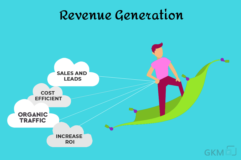 search engine optimization for business growth revenue generation gkmit