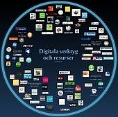 Digitala verktyg och resurser