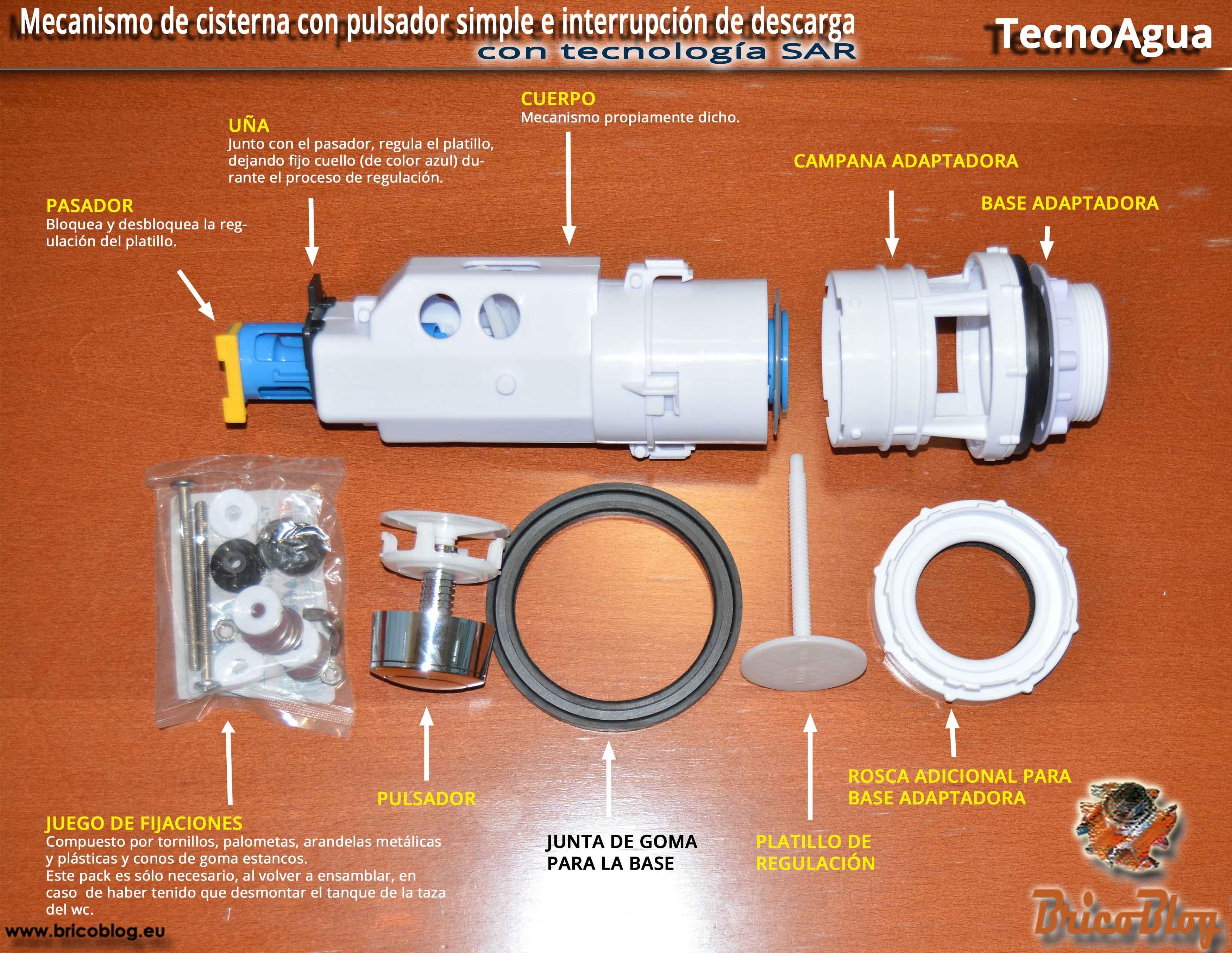 infografia partes mecanismo cisterna wc 2