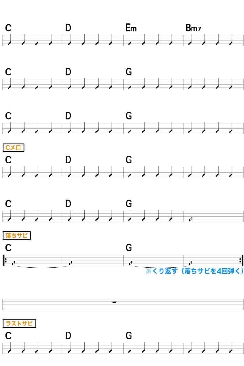 安室奈美恵「Hero」のギターコード楽譜3