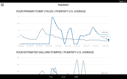 PumpSpy Backup System- screenshot thumbnail