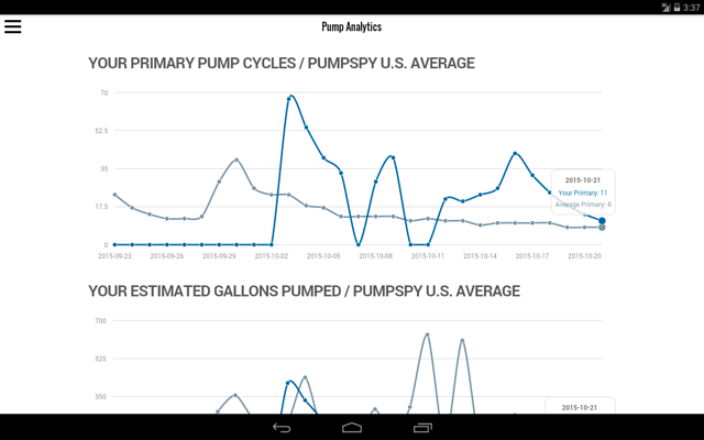 PumpSpy Backup System- screenshot
