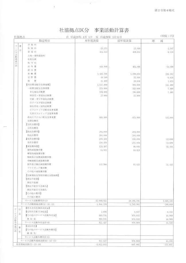 北竜町社会福祉協議会 事業活動計算書(平成28年4月1日〜平成29年3月31日)