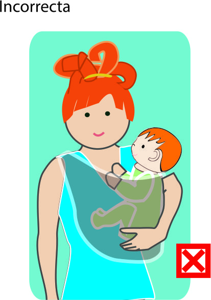 """Alt=Cómo colocar las piernas del bebé de forma segura en un cargador de tela"""""""