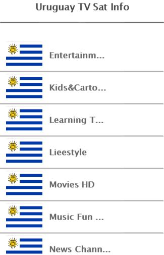 Uruguay TV Sat Info