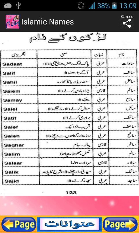 Resources for Choosing Muslim Baby Names