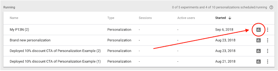 Optimize running personalization list with chart icon for reports.