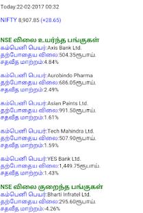 Tamil Stock Market 2 - náhled