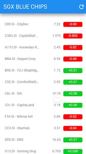 Singapore Stocks Blue Chips