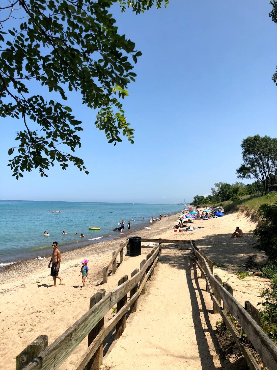 Как выбрать пляж