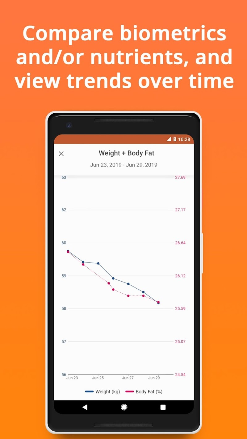 Cronometer – Nutrition Tracker (ad free) Screenshot 2