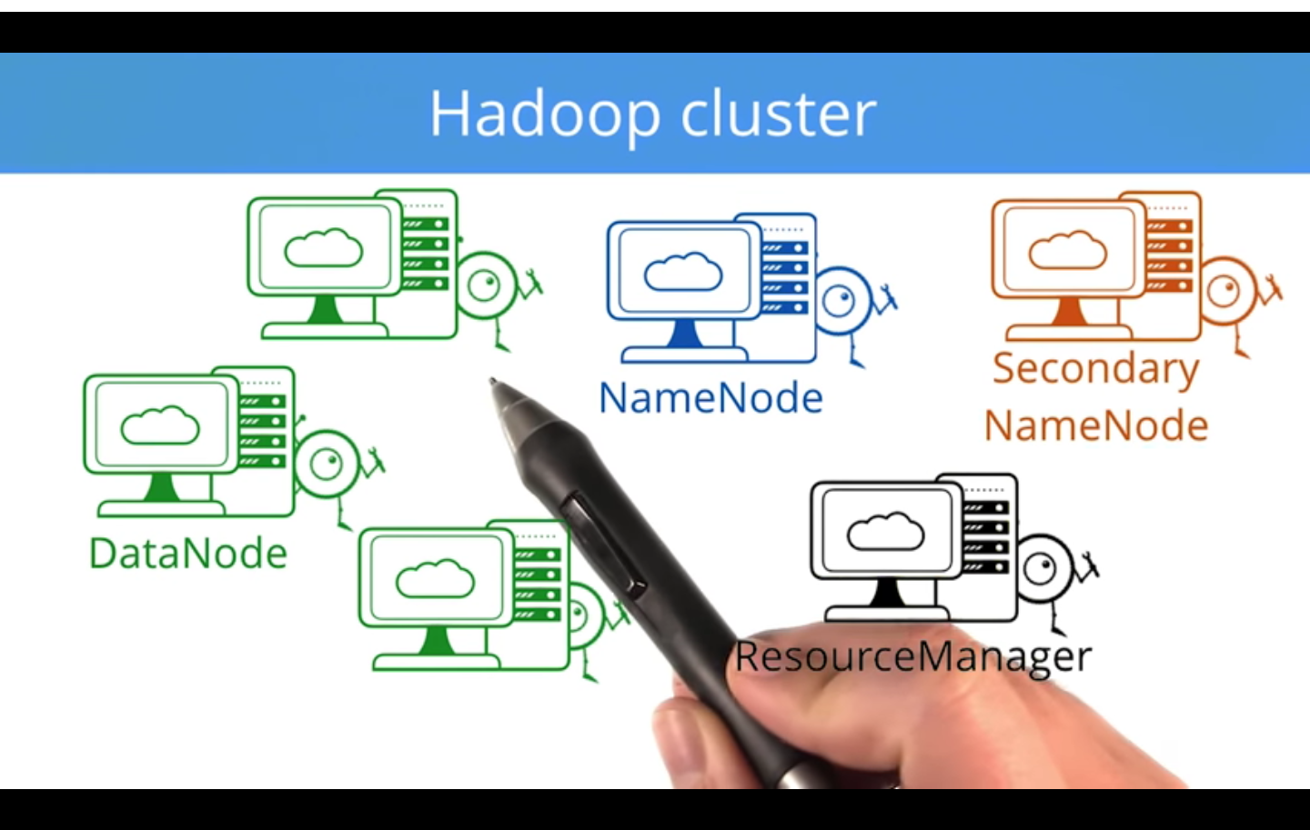 Deploying a Hadoop Cluster