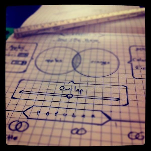 Photo: Sketching UI