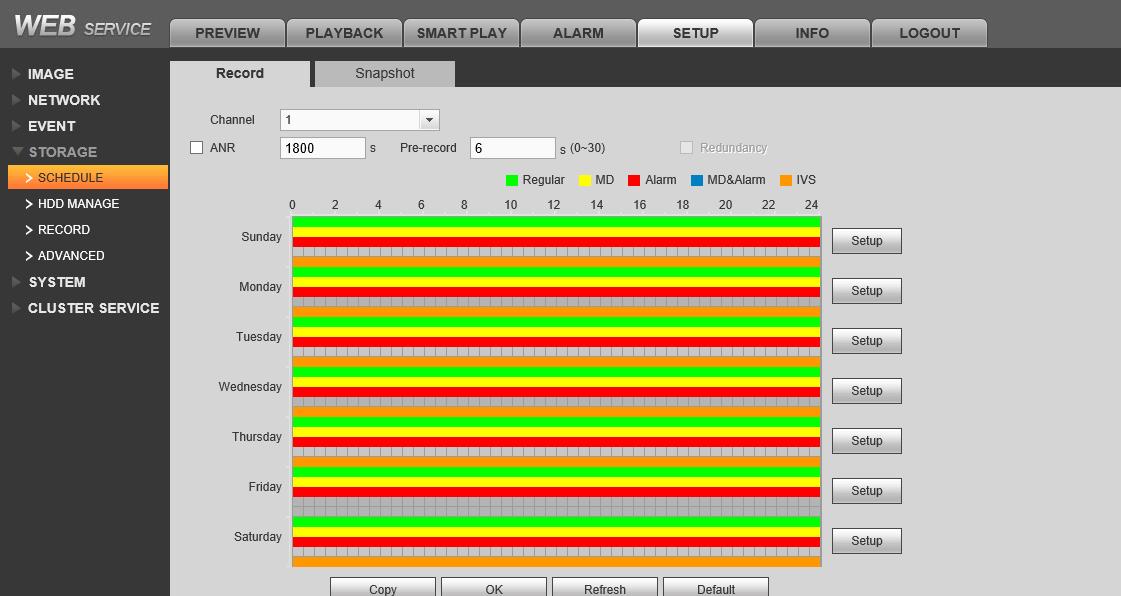 Setting up IVS tripwire    | IP Cam Talk
