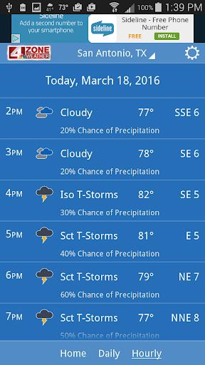 WOAI 4 Zone Weather screenshots 3