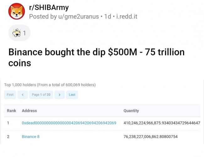 binance bought the dip