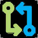 Encoder Pro