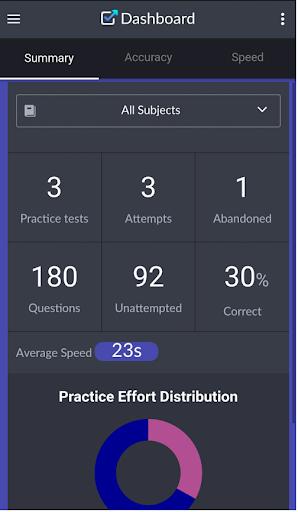 Perfectice eProctor screenshot 4