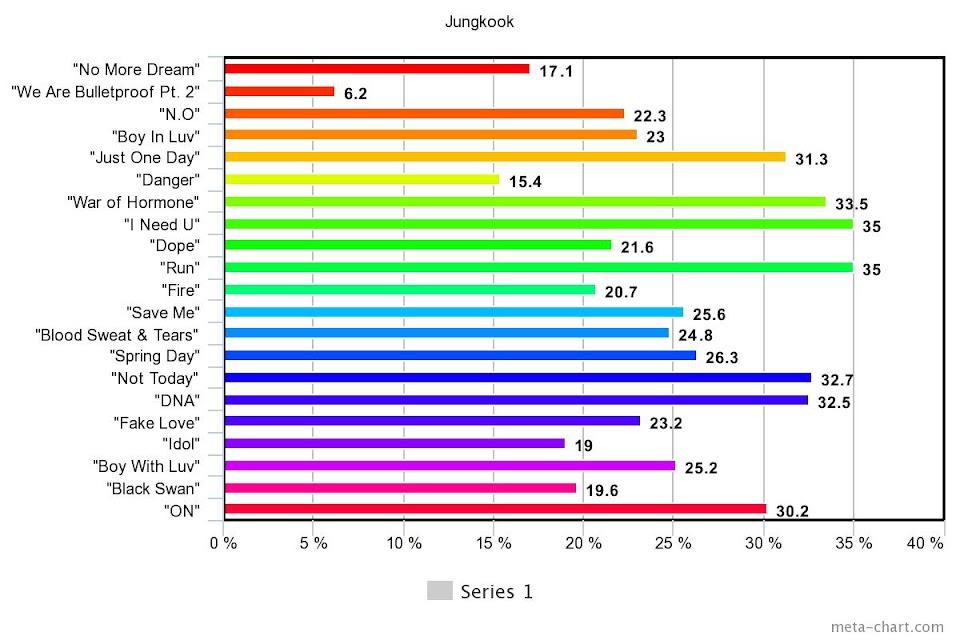 meta-chart - 2020-07-13T205630.941