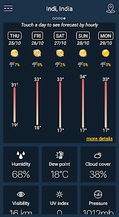 Weather Forecast APK image thumbnail 7