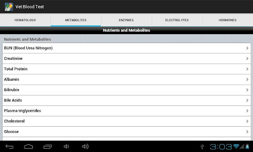 Vet Blood Tests Guide screenshot for Android