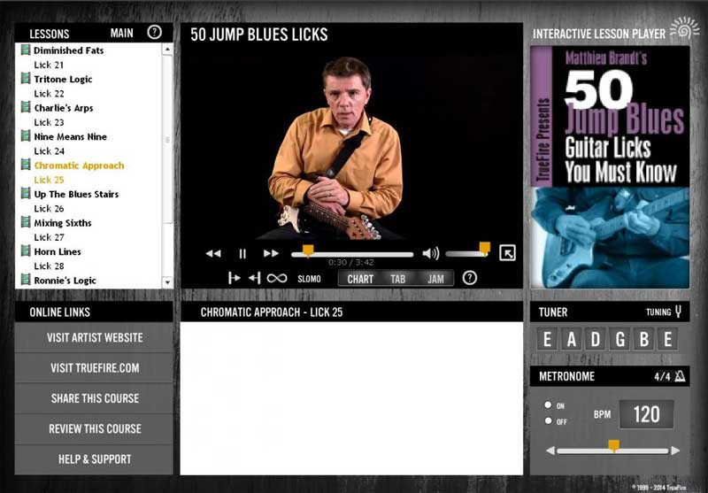 Matt Brandt - 50 Jump Blues Licks You Must Know