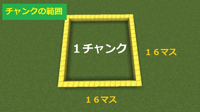 スライムチャンクは16×16の範囲